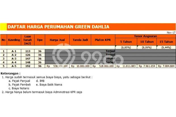 Jarang Ada KPR DP 0 %, Beli Cluster Kujon, Sleman 14418437