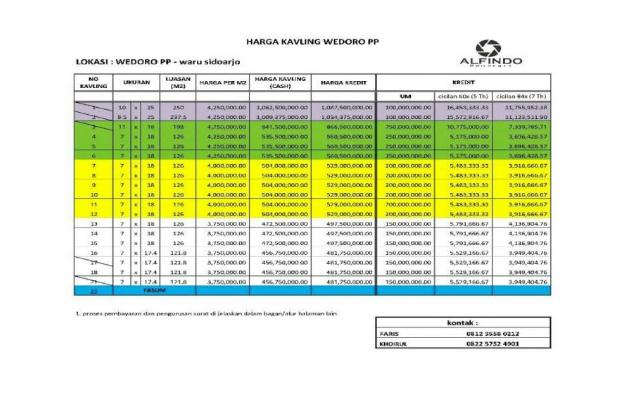 jual tanah kavling premium 12397526