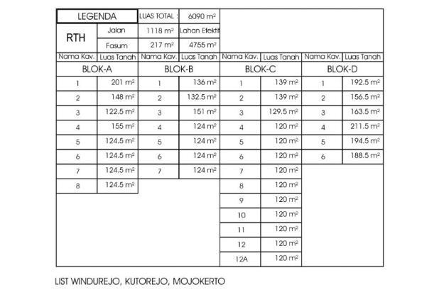 Rp99,2jt Tanah Dijual
