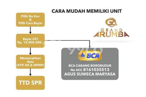 Grand Arumba, Rumah 400 jutaan di Kawasan Sukarno Hatta Kota Malang 17712910