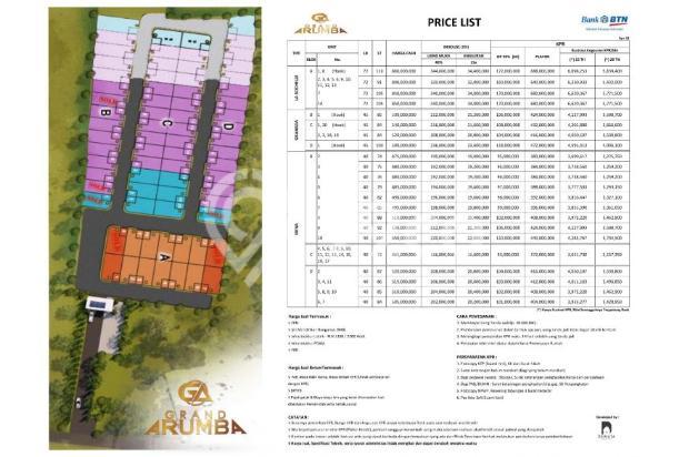 Grand Arumba, Rumah 400 jutaan di Kawasan Sukarno Hatta Kota Malang 17712911
