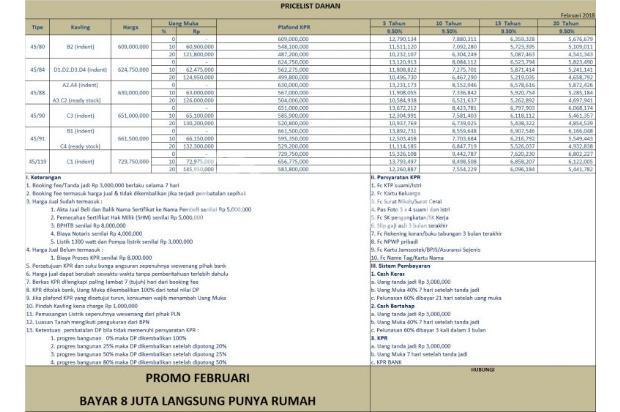 Perumahan KPR TANPA DP di Sawangan, Unit Terbatas 15893415