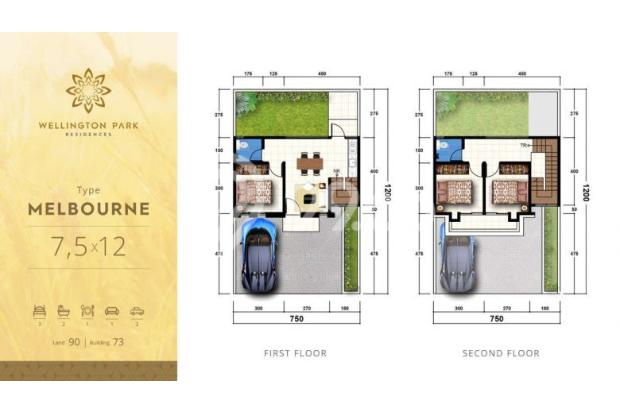 Beli Rumah 2 Lantai Dapat CASHBACK Ratusan Juta Rupiah 16508989
