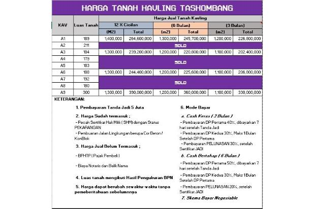 Invest Tanah di 2km Exit Tol Klaten, Cicil 12x Tanpa Bunga 17793796