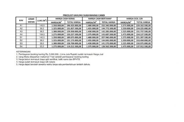 Rp1,32jt Tanah Dijual