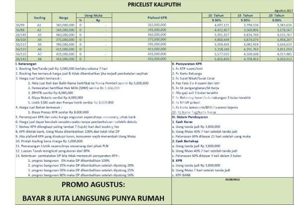 Rumah Cluster Griya Kaliputih, KPR DP 0 % . unit Terbatas! 15037093