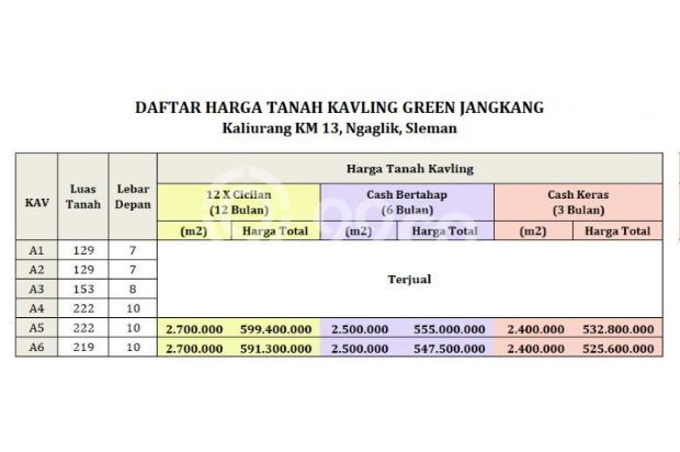 Beli Green Jangkang, Garansi Untung 25%: PASTI 16578208