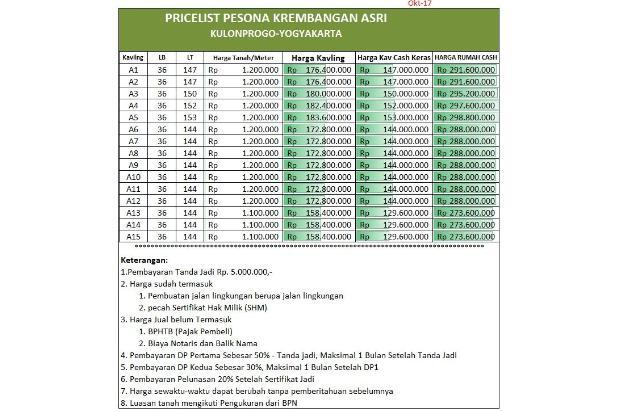 Beli Rumah KPR TANPA DP di Kulonprogo, Pilih Green Krembangan 14417749