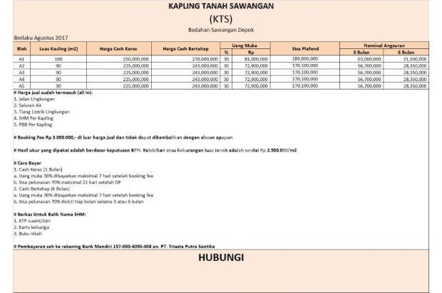 KAPLING TANAH SAWANGAN: Mbok Iya Investasi Agar Tak Menyesal Nanti 14417058