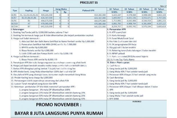 Ikuti Caranya, Dapatkan Rumah KPR TANPA DP di Sawangan 15036830
