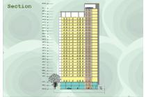 Apartemen-Tangerang Selatan-17