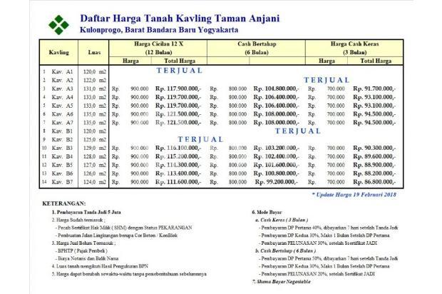 Kapling Dekat Daendles KM.8, Bertahap 12X Bunga 0 % 16224092