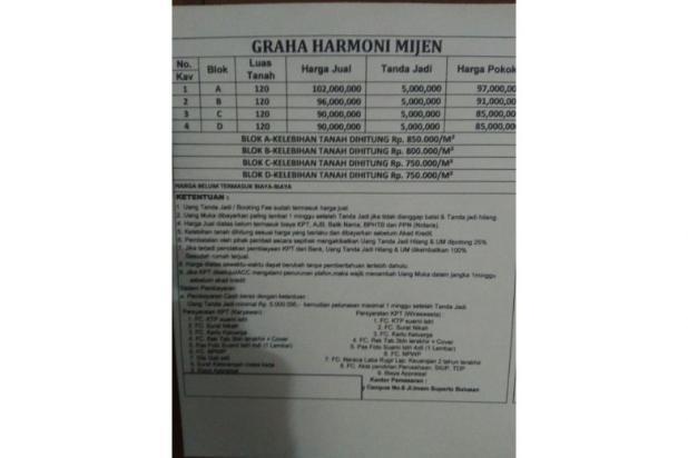 Kavling Mijen Semarang Dekat BSB 120m2 Harga 90 Jutaan Bisa Dikredit 3 Thn 12397372