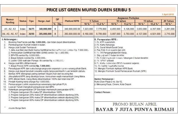 Sila Nikmati Program KPR Rumah Tanpa DP Di Pengasinan 17266916