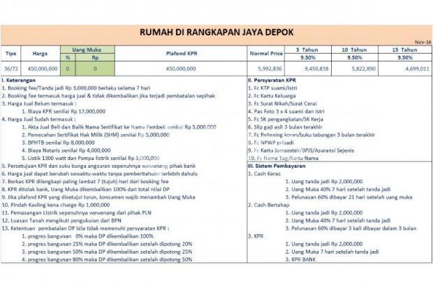 Hanya Bulan Ini ! DP 17 Jt Punya Rumah Siap Huni di Rangkapan Jaya Depok 9422796