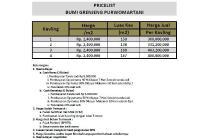 Imbal Margin 25 %, BUY BACK GUARANTEE: Kapling Purwomartani,   Sleman