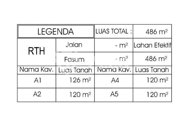 Bagi Untung 25 %, BUY BACK GUARANTEE: Kapling Taman Asoka 17995879