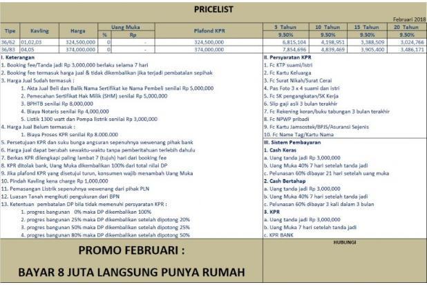 KPR DP 0 % Rumah 300 Jutaan di Depok, Dukungan Perbankan 16049115