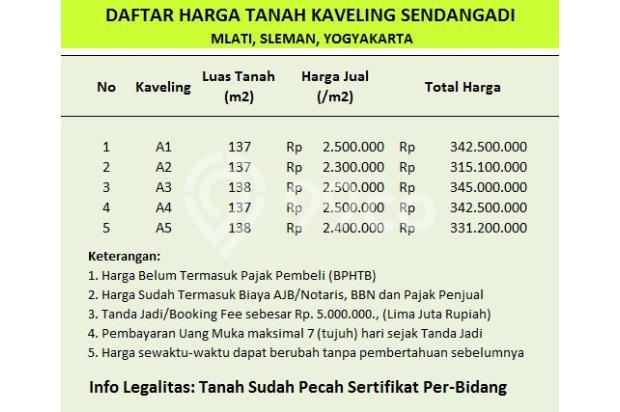 Kavling SHM Pecah Bidang, Sendangadi: Tak Sampai Berkeringat Ke Taman Dengg 13696796