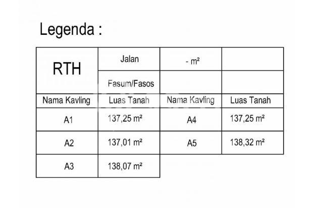 Kavling SHM Pecah Bidang, Sendangadi: Tak Sampai Berkeringat Ke Taman Dengg 13696807