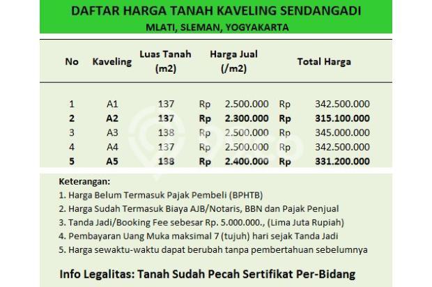 Kavling SHM Pecah Bidang, Sendangadi: Tak Sampai Berkeringat Ke Taman Dengg 13696812