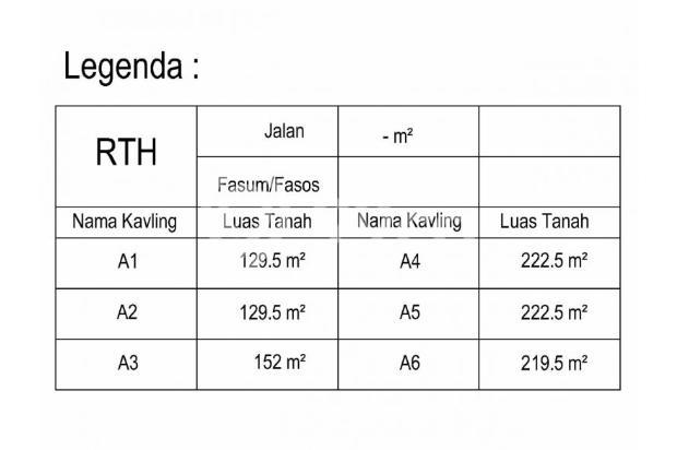 Aset Terkunci Aman Kavling Jakal KM.12: 25% Tahun Ke 2 17700155