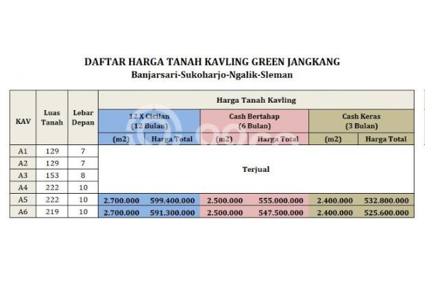 Aset Terkunci Aman Kavling Jakal KM.12: 25% Tahun Ke 2 17700160