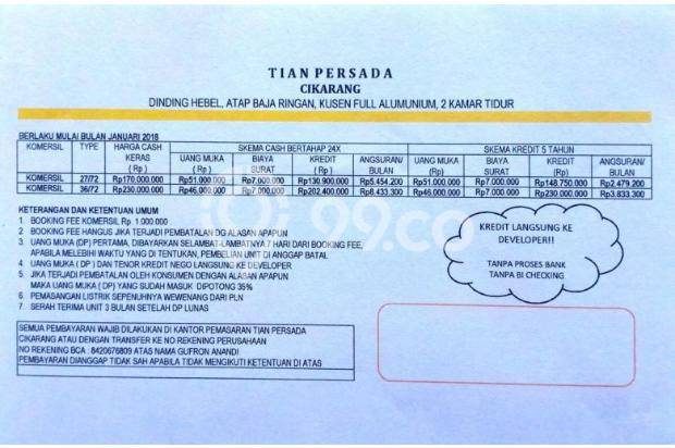 Investasi Cerdas Untuk Masa Depan Promo Januari Free Booking|TPC 0089 15422403