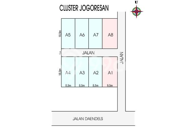 Buy Back Guarantee, Beli Kapling Jogoresan Untung 25 % 17994461
