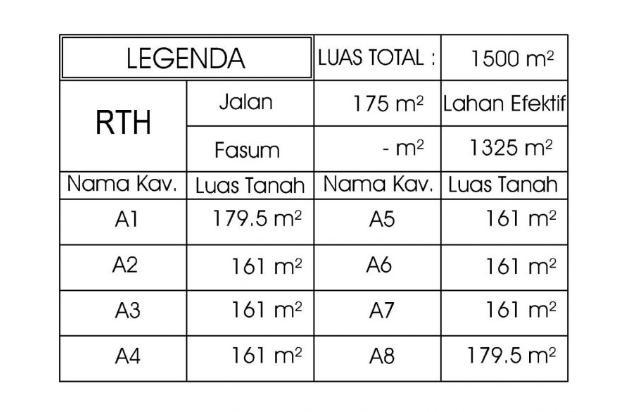 Buy Back Guarantee, Beli Kapling Jogoresan Untung 25 % 17994470