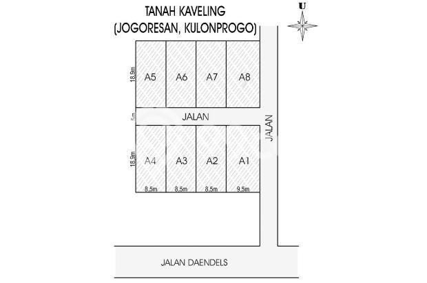 Buy Back Guarantee, Kapling Jogoresan Terima 25 % Tahun Ke-2 17994864
