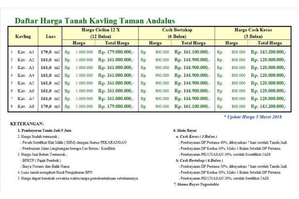 Buy Back Guarantee, Kapling Jogoresan Terima 25 % Tahun Ke-2 17994865