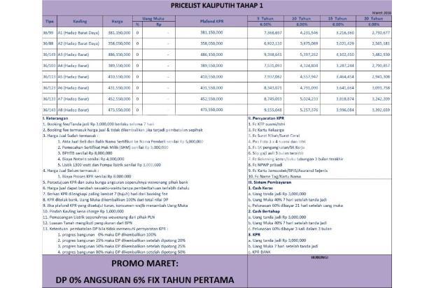 KPR Tanpa DP di Citayam Depok, Manfaatkan Dukungan Pemerintah 16224738
