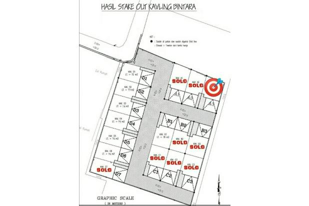 Rp576jt Tanah Dijual