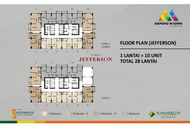 Apartemen Serpong M-Town, Lokasi sangat strategis 14215641