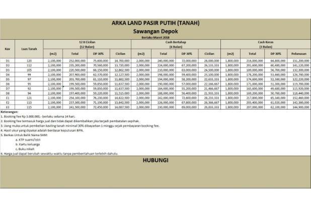 Tanah Kapling di Depok 100-an Meter Sertifikat SHM 16510134