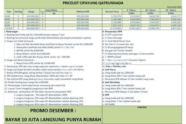 Rumah KPR di Cipayung Depok Hanya 420 Juta 9209071
