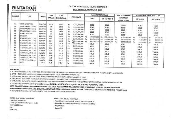 DIjual Ruko di Kawasan Jombang 3873075