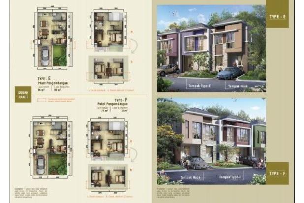 Dijual Rumah Strategis di Summarecon Serpong Culster Tesla Tangerang 6485808