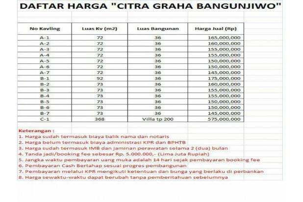 Dijual rumah murah harga seperti subsidi 12396792