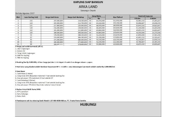 Jual Tanah Kaveling Konsep Cluster di Bedahan, Sawangan, Depok: SHM 16047821
