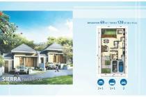 Jual Rumah Baru Daerah Tembalang Kota Semarang