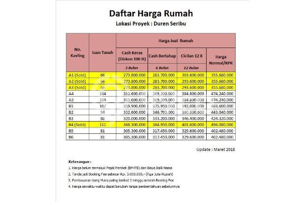 Promo Maret: KORTING 100 Jt di Duren Seribu Depok 16564226