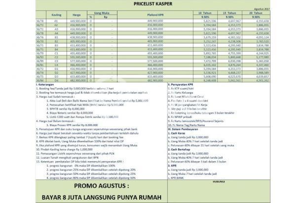 Dibuka Tahap Berikutnya Rumah 400 Jutaan Kualitas Terbaik di Sawangan Depok 12899350