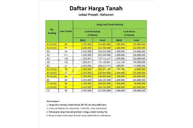 Kavlingan Taman Asri Dijamin Garansi Untung 25% 16226113