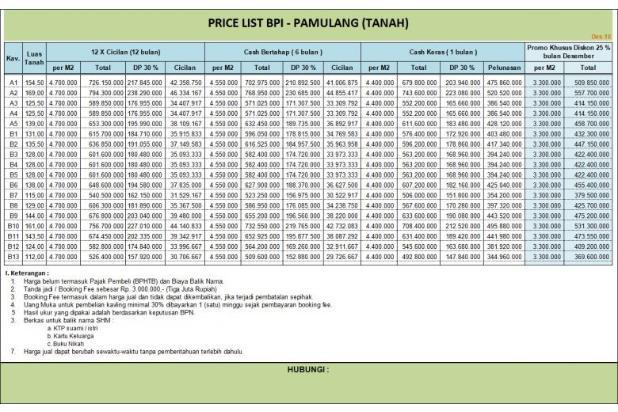 Rp379jt Tanah Dijual