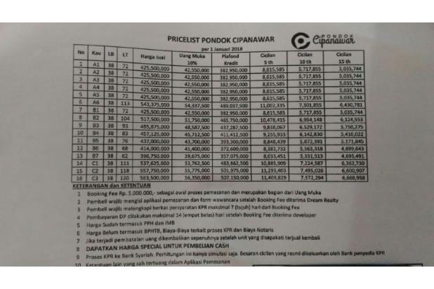 Dijual Perumahan Pondok Cipinawar di Cimahi 15144841