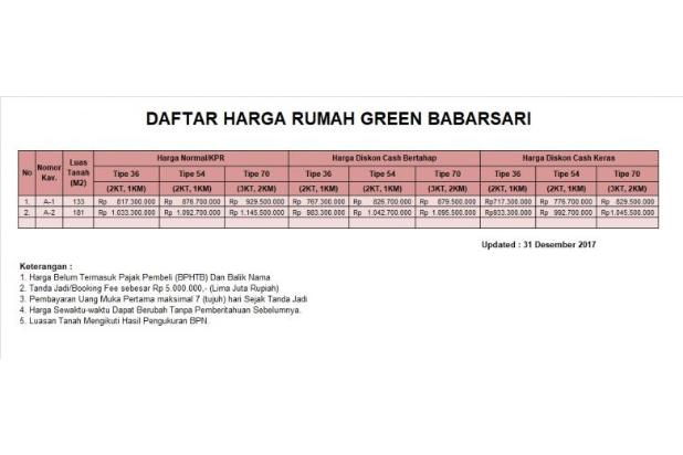 Kaveling Babarsari: Bangun Kost Sendiri Hemat 300Juta 15895527