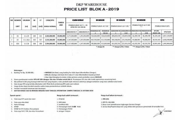 Rp2,5mily Gudang Dijual
