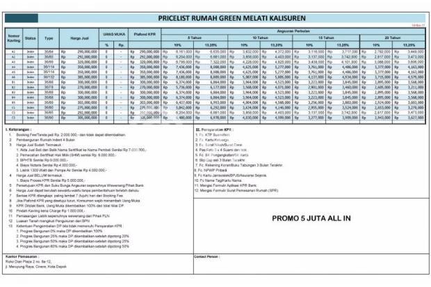 Amankan Gaji, Beli Rumah KPR DP 0 % 14376411